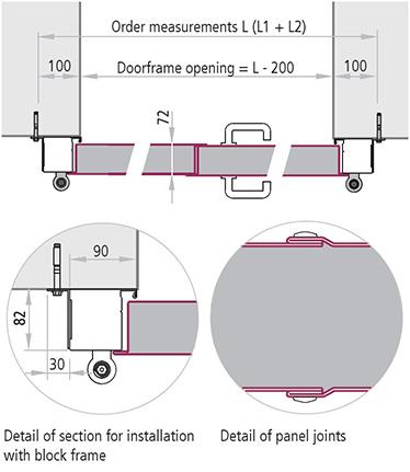 sectiune verticala pentru montaj de tocuri bloc masuri necesare poarta antifoc pe balama cu 2 canate REI 120