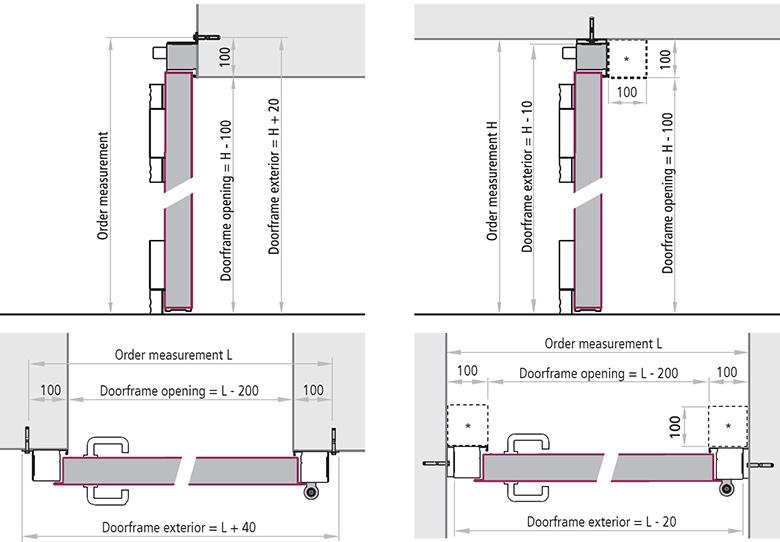 masuri necesare pentru montajul portii cu un canat REI 120 dupa falt pe tocul bloc