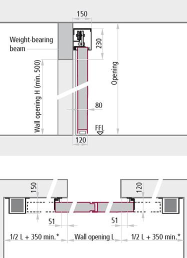 dimensiuni gol de trecere poarta culisanta antifoc REI 120 cu 2 canaturi