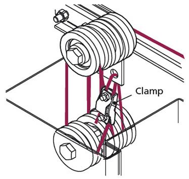sistem de scripeti R 3 scripeti si cutie de contragreutate