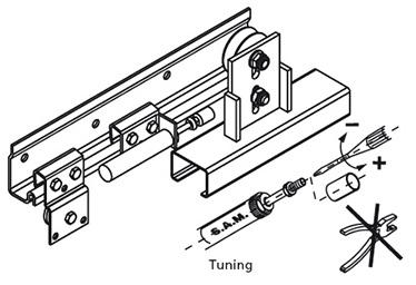 amortizor de impact accesoriu obligatoriu pentru portile culisante cu una sau doua canate valve de reglare cremaliera
