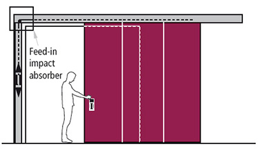pozitionare amortizor de impact poarta antifoc culisanta orizontal