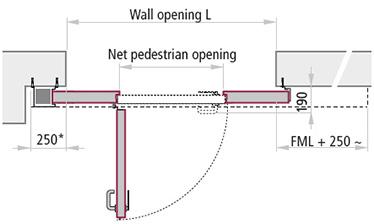 sensul de deschidere a usii pietonale catre peretele opus partii cu manerul dimensiuni gol de trecere