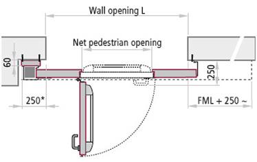 sensul de deschidere in sens opus peretelui cu bara antipanica SLASH