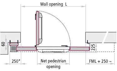 sens de deschidere al usii pietonale in sensul peretelui cu dispozitiv de iesire de urgenta