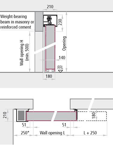 dimensiuni la instalare varianta cu un canat REI 180 poarta antifoc culisanta orizontal gol de trecere