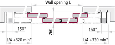 dimensiuni gol de trecere poarta telescopica antifoc 4 canate deschidere bilaterala