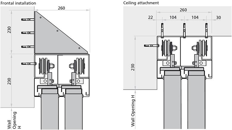 sistem de actionare poarta antifoc telescopica cu montaj frontal atasare in plafon