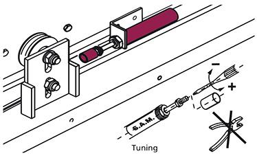 amortizor de impact poarta telescopica antifoc
