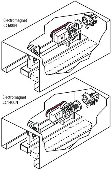 electromagnet CC600N CC1400N