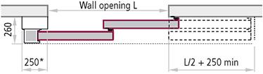 dimensiuni gol de trecere pentru poarta antifoc telescopica monolaterala cu 2 canate REI 120