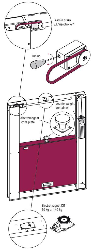 VT – VISCOTROLER® electromagnet poarta culisanta vertical antifoc
