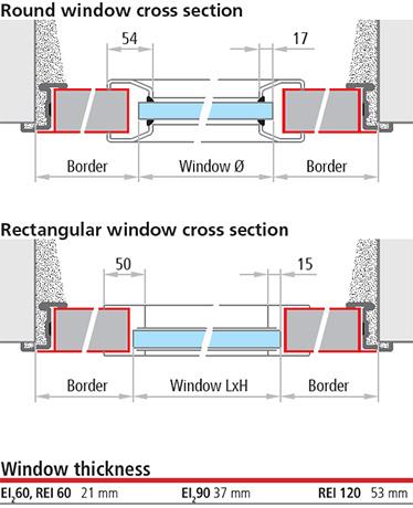 sectiune de imbinare pentru ferestre rotunde; sectiuni de imbinare pentru ferestre dreptunghiulare; grosimi ferestre
