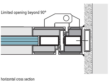 instalare pe tocul bloc sectiune de imbinare orizontala USI vitrate antifoc ALUMINIU REI 60