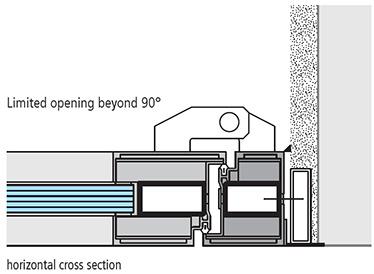 instalare pe pervazul intern sectiune de imbinare orizontala USI vitrate antifoc ALUMINIU REI 60