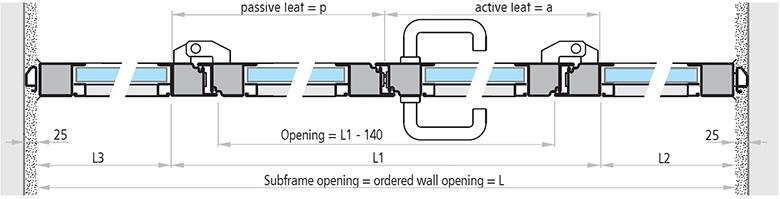 dimensiuni canat secundar / canat activ REI 30 REI 60