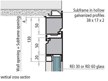 profile galvanizate montaj pe pervaz extern sectiune de imbinare verticala usi antifoc vitrate din otel REI 30 REI 60