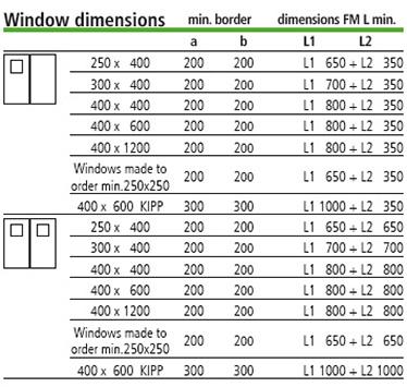dimensiuni ferestre la usa metalica multifunctionala Proget cu 1 sau 2 canate