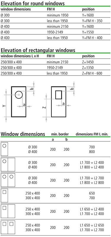 fereastra multifunctionala Univer; masura marginii; cote fereastra rotunda; cote fereastra dreptunghiulara; dimensiuni ferestre