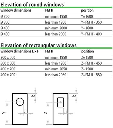 pozitionarea ferestrei Univer; cote ale ferestrei rotunde; cote ale ferestrei dreptunghiulare; distanta dintre marginea ferestrei si golul de trecere a usii;