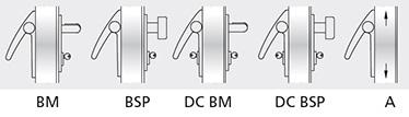 variatii optionale Mecanism MAC® 1 cu control de acces Cilindri codati sau sistem chei master Microswitch si cablu de semnalizare a deschiderii usii